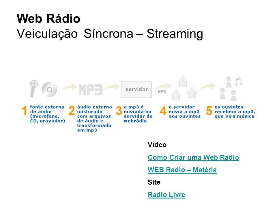 Web Rádio Veiculação Síncrona – Streaming Vídeo Como Criar uma Web Radio WEB Radio – Matéria Site Radio Livre