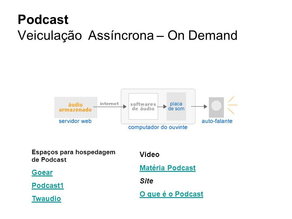 Podcast Veiculação Assíncrona – On Demand Video Matéria Podcast Site O que é o Podcast Espaços para hospedagem de Podcast Goear Podcast1 Twaudio