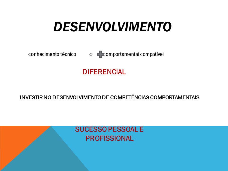 DESENVOLVIMENTO conhecimento técnico c comportamental compatível INVESTIR NO DESENVOLVIMENTO DE COMPETÊNCIAS COMPORTAMENTAIS SUCESSO PESSOAL E PROFISS