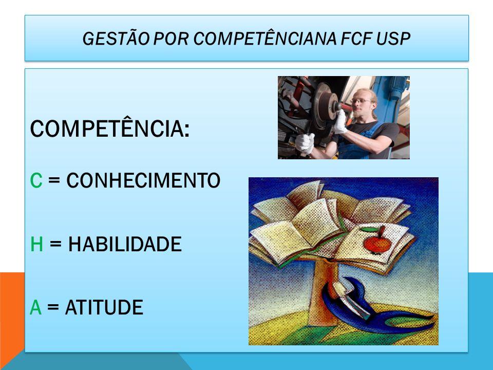 GESTÃO POR COMPETÊNCIANA FCF USP COMPETÊNCIA: C = CONHECIMENTO H = HABILIDADE A = ATITUDE COMPETÊNCIA: C = CONHECIMENTO H = HABILIDADE A = ATITUDE
