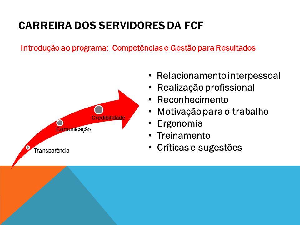 CARREIRA DOS SERVIDORES DA FCF Relacionamento interpessoal Realização profissional Reconhecimento Motivação para o trabalho Ergonomia Treinamento Crít