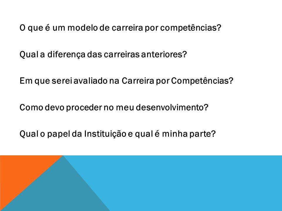 O que é um modelo de carreira por competências? Qual a diferença das carreiras anteriores? Em que serei avaliado na Carreira por Competências? Como de