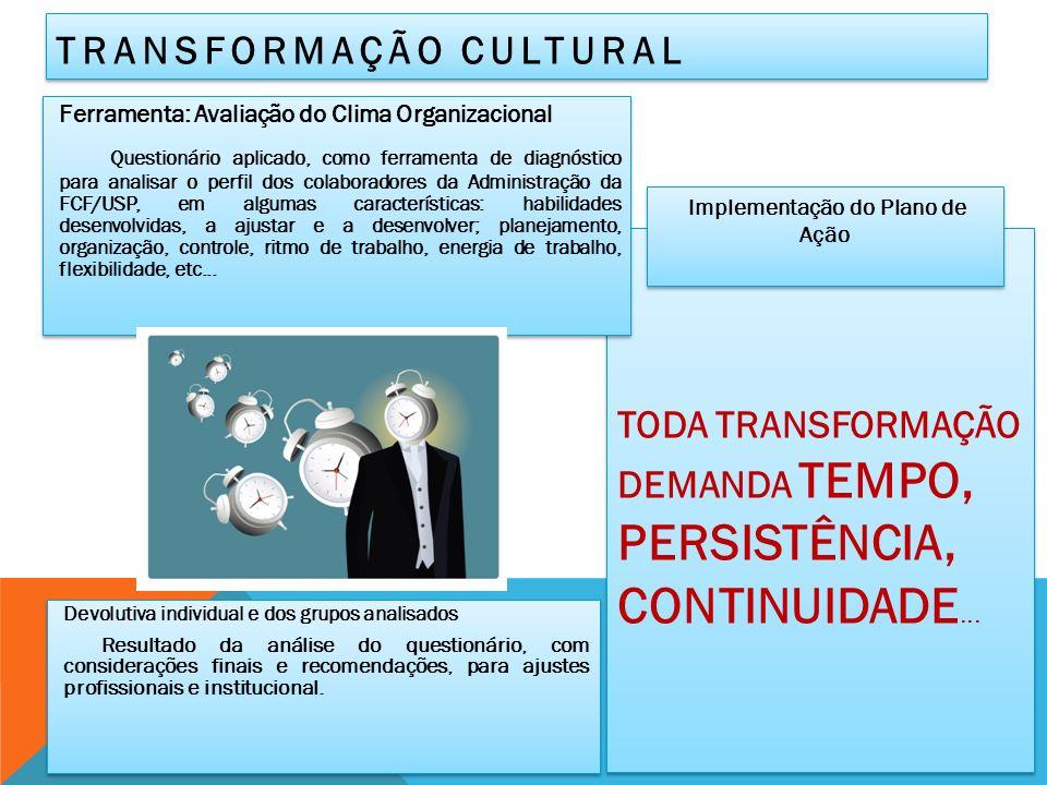 TODA TRANSFORMAÇÃO DEMANDA TEMPO, PERSISTÊNCIA, CONTINUIDADE... Ferramenta: Avaliação do Clima Organizacional Questionário aplicado, como ferramenta d