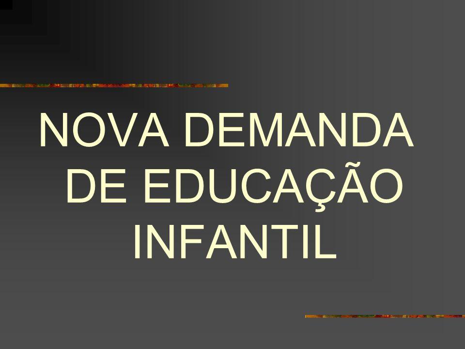 NOVA DEMANDA DE EDUCAÇÃO INFANTIL