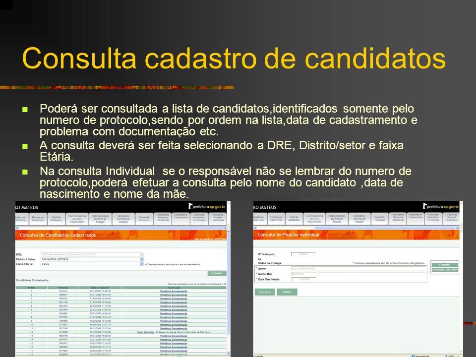 Consulta cadastro de candidatos Poderá ser consultada a lista de candidatos,identificados somente pelo numero de protocolo,sendo por ordem na lista,da