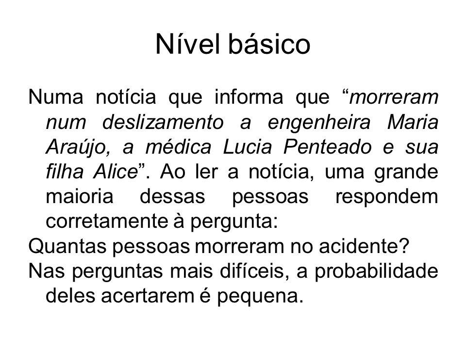 Nível básico Numa notícia que informa que morreram num deslizamento a engenheira Maria Araújo, a médica Lucia Penteado e sua filha Alice. Ao ler a not