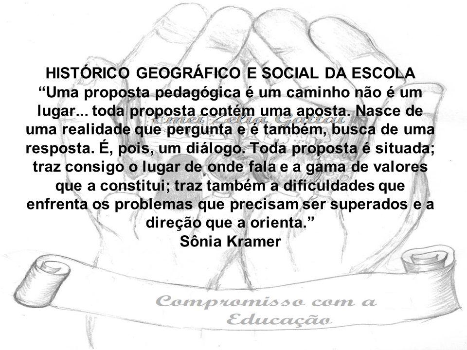 HISTÓRICO GEOGRÁFICO E SOCIAL DA ESCOLA Uma proposta pedagógica é um caminho não é um lugar... toda proposta contém uma aposta. Nasce de uma realidade