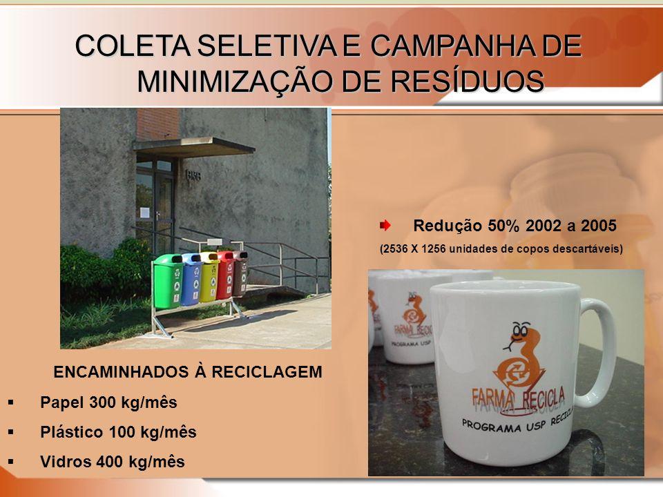 COLETA SELETIVA E CAMPANHA DE MINIMIZAÇÃO DE RESÍDUOS ENCAMINHADOS À RECICLAGEM Papel 300 kg/mês Plástico 100 kg/mês Vidros 400 kg/mês Redução 50% 2002 a 2005 (2536 X 1256 unidades de copos descartáveis)