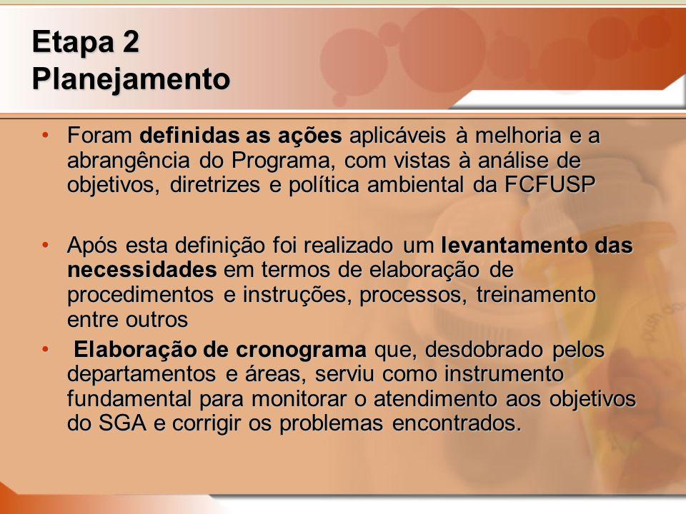 Obrigada Profa. Dra. TEREZINHA DE JESUS A. PINTO www.fcf.usp.br tjapinto@usp.br