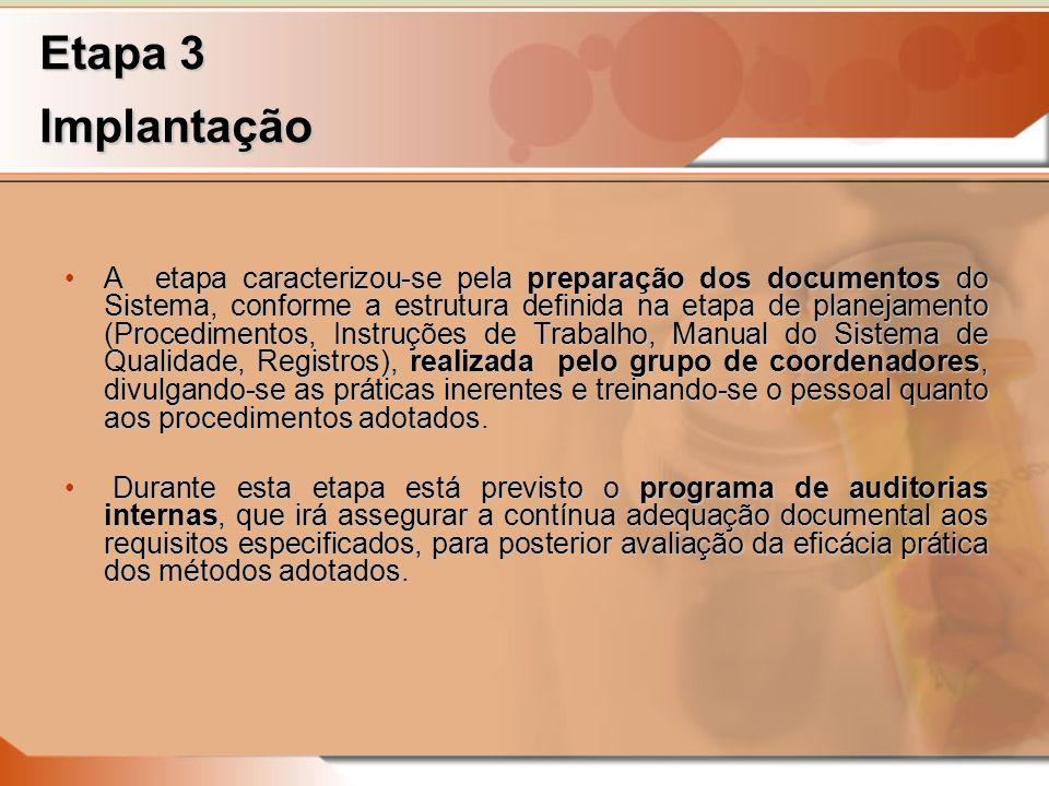 Etapa 3 Implantação A etapa caracterizou-se pela preparação dos documentos do Sistema, conforme a estrutura definida na etapa de planejamento (Procedi