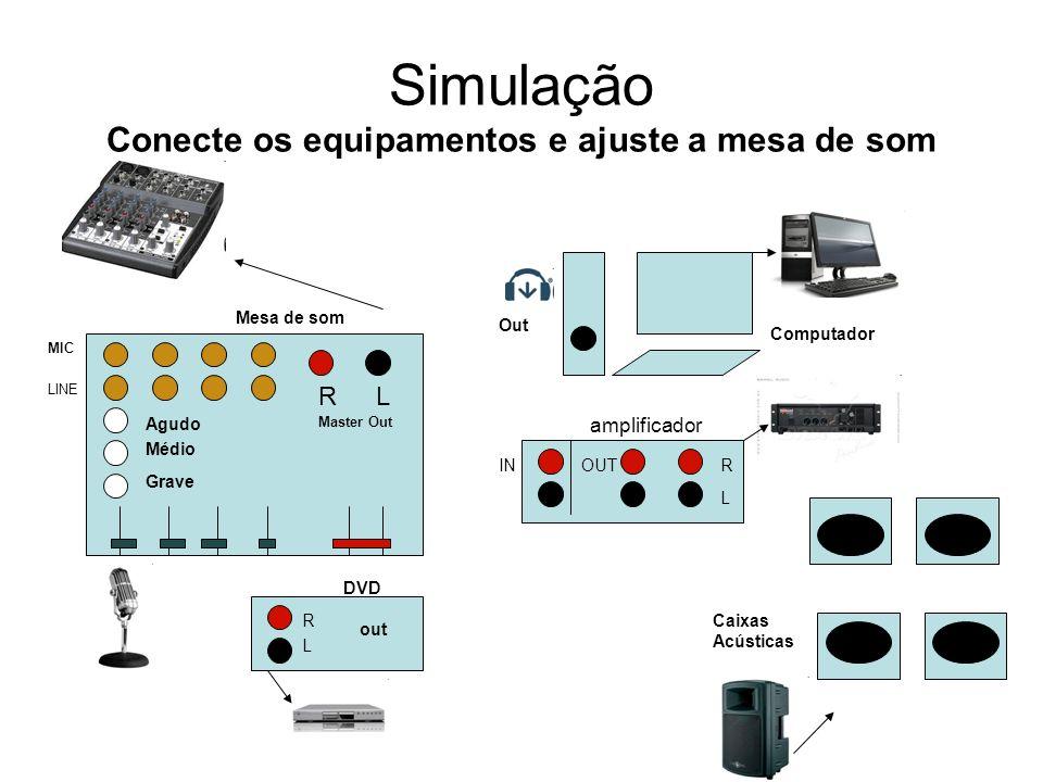 Simulação Conecte os equipamentos e ajuste a mesa de som Out Master Out RL MIC LINE out R L INOUTR L amplificador DVD Caixas Acústicas Mesa de som Com