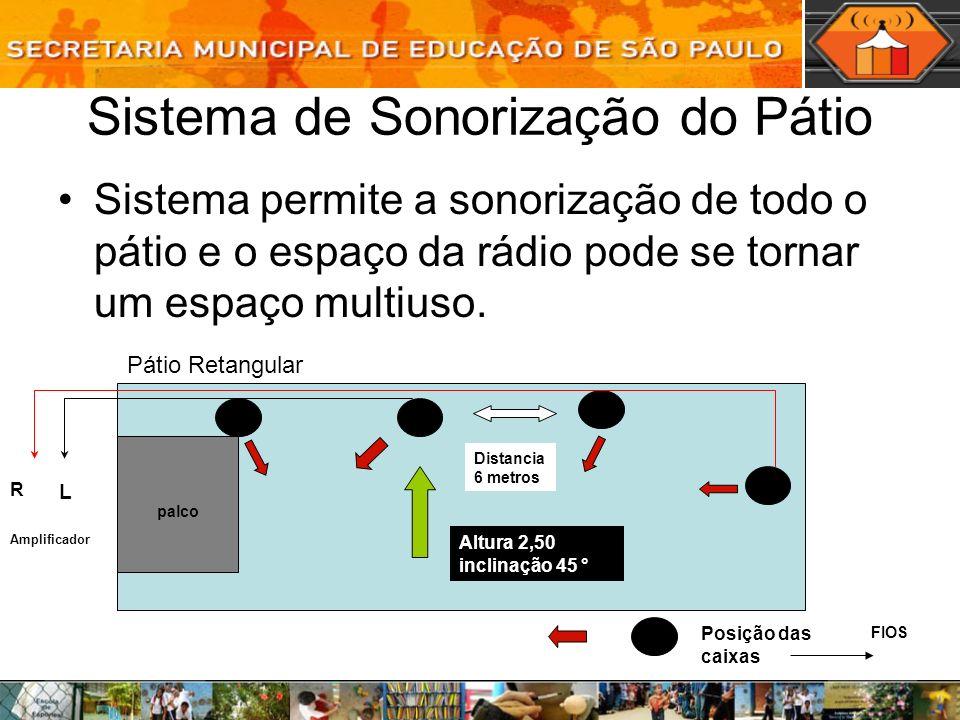 Sistema de Sonorização do Pátio Sistema permite a sonorização de todo o pátio e o espaço da rádio pode se tornar um espaço multiuso. Pátio Retangular