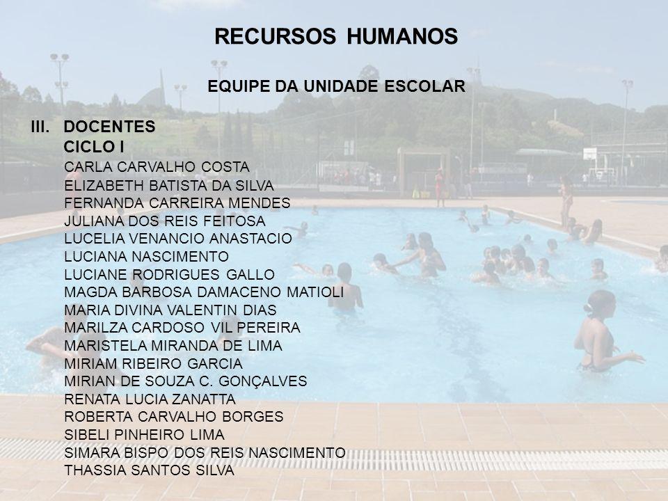 RECURSOS HUMANOS EQUIPE DA UNIDADE ESCOLAR III.