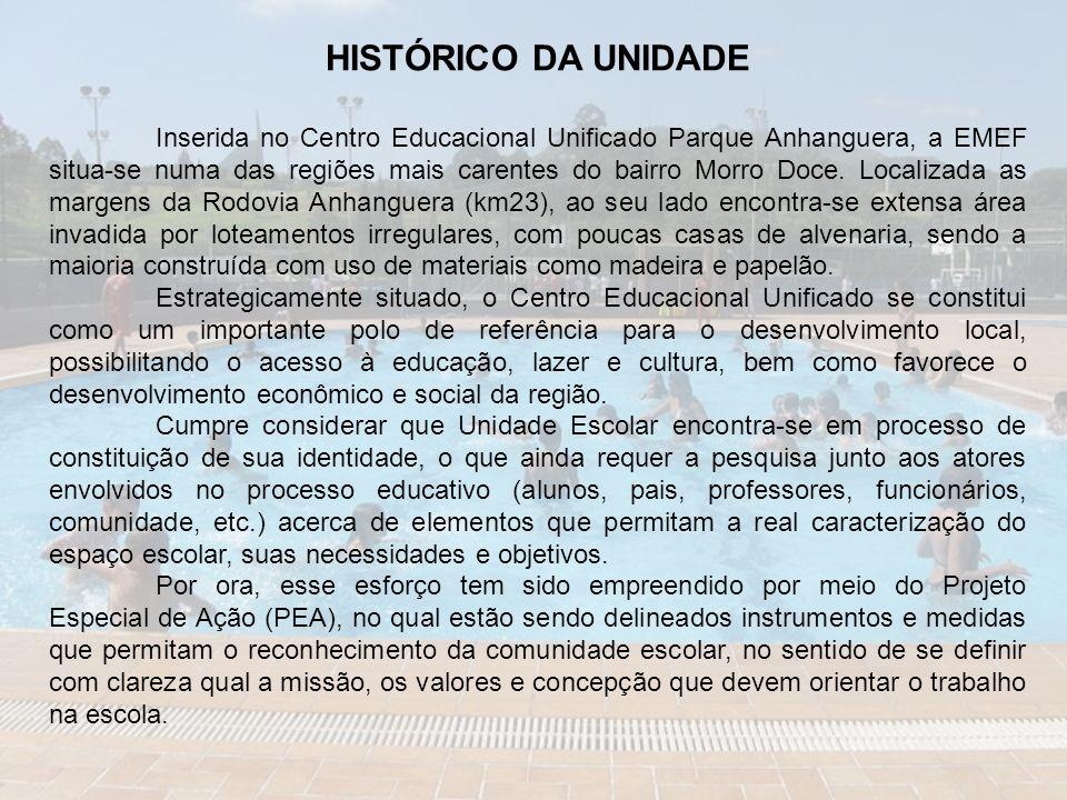 HISTÓRICO DA UNIDADE Inserida no Centro Educacional Unificado Parque Anhanguera, a EMEF situa-se numa das regiões mais carentes do bairro Morro Doce.