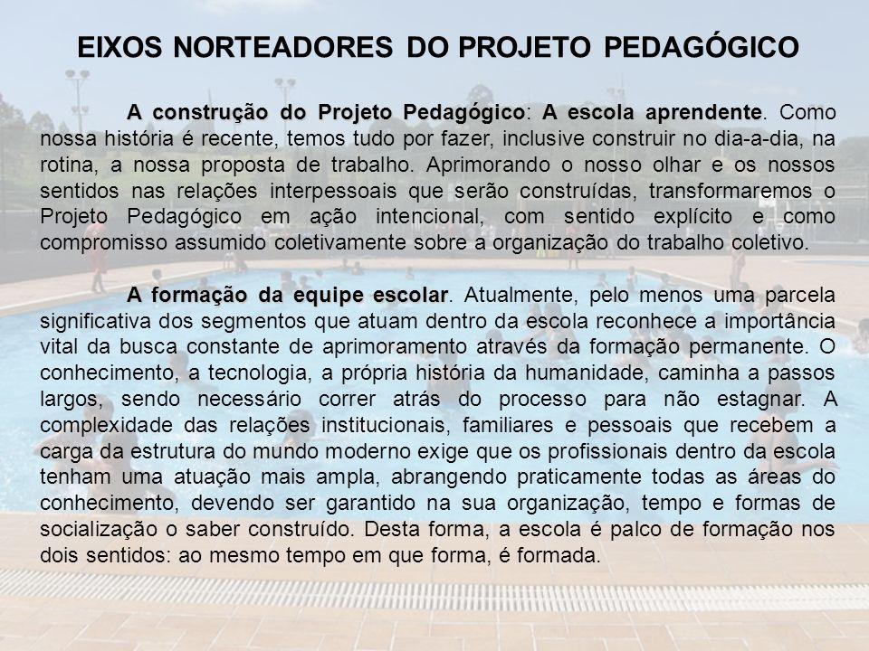 EIXOS NORTEADORES DO PROJETO PEDAGÓGICO A construção do Projeto PedagógicoA escola aprendente A construção do Projeto Pedagógico: A escola aprendente.