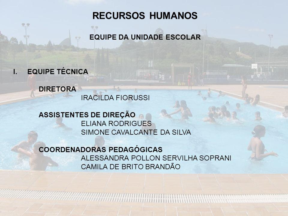 RECURSOS HUMANOS EQUIPE DA UNIDADE ESCOLAR I.