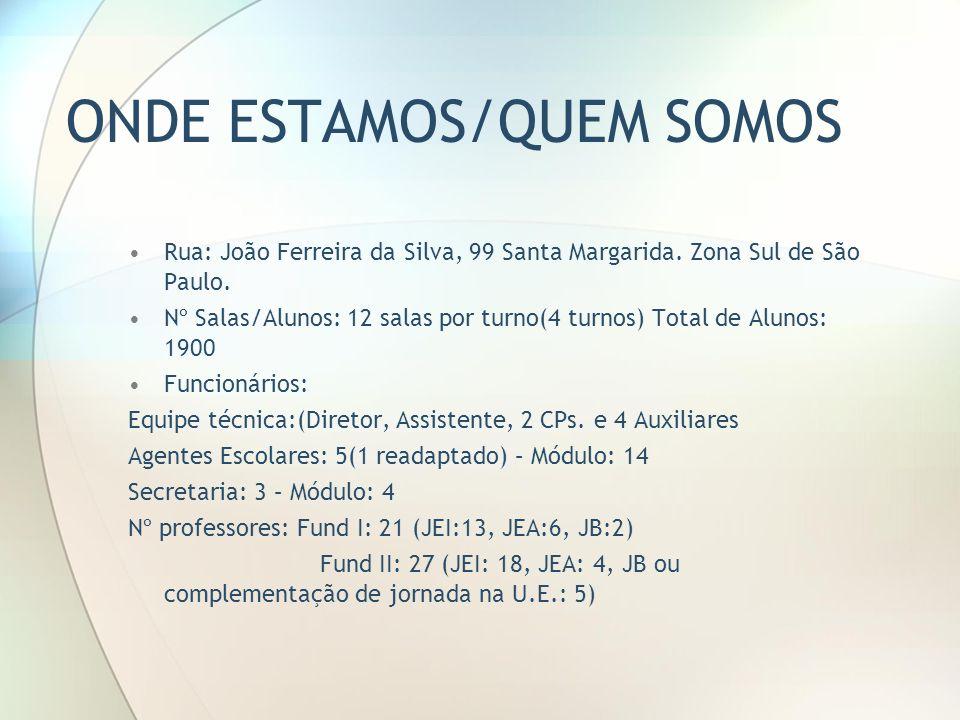 ONDE ESTAMOS/QUEM SOMOS Rua: João Ferreira da Silva, 99 Santa Margarida. Zona Sul de São Paulo. Nº Salas/Alunos: 12 salas por turno(4 turnos) Total de