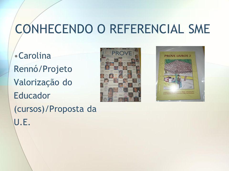 CONHECENDO O REFERENCIAL SME Carolina Rennó/Projeto Valorização do Educador (cursos)/Proposta da U.E.