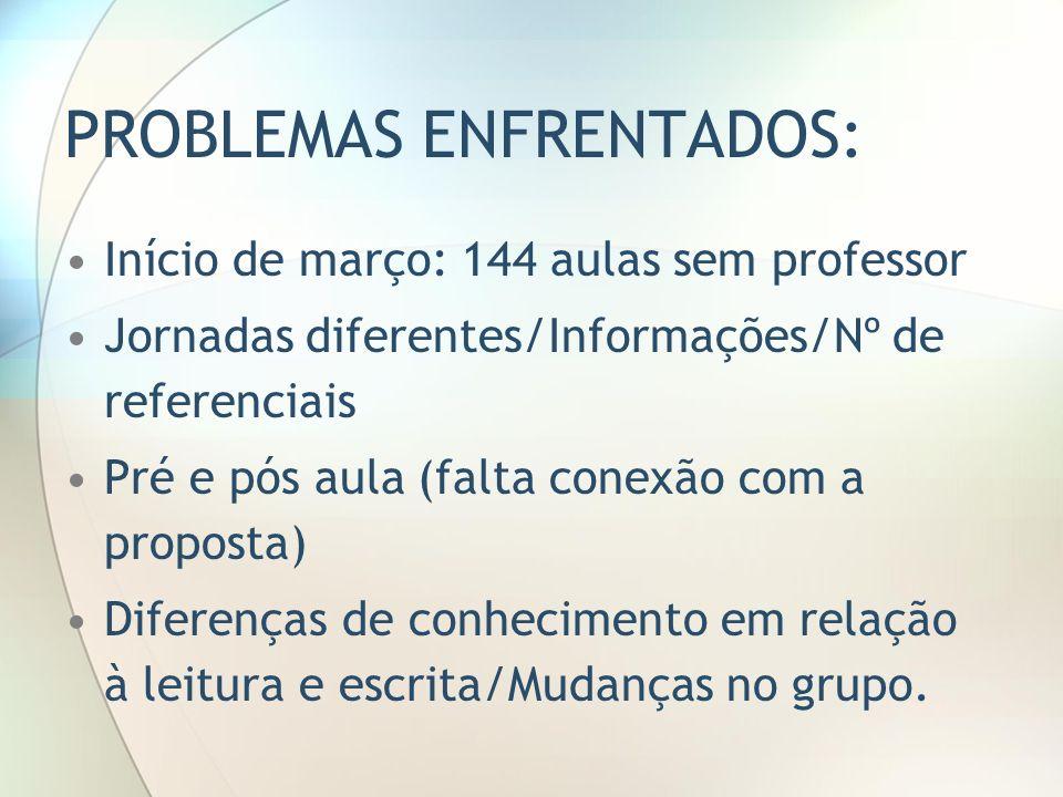 PROBLEMAS ENFRENTADOS: Início de março: 144 aulas sem professor Jornadas diferentes/Informações/Nº de referenciais Pré e pós aula (falta conexão com a