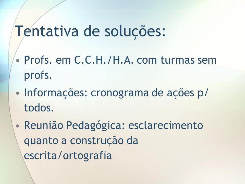 Tentativa de soluções: Profs. em C.C.H./H.A. com turmas sem profs. Informações: cronograma de ações p/ todos. Reunião Pedagógica: esclarecimento quant