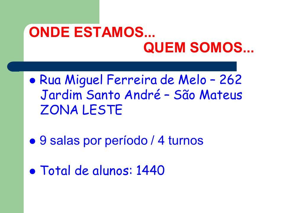 ONDE ESTAMOS... QUEM SOMOS... Rua Miguel Ferreira de Melo – 262 Jardim Santo André – São Mateus ZONA LESTE 9 salas por período / 4 turnos Total de alu