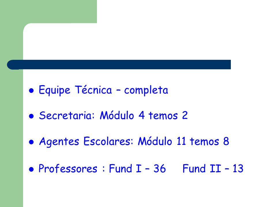 Equipe Técnica – completa Secretaria: Módulo 4 temos 2 Agentes Escolares: Módulo 11 temos 8 Professores : Fund I – 36 Fund II – 13
