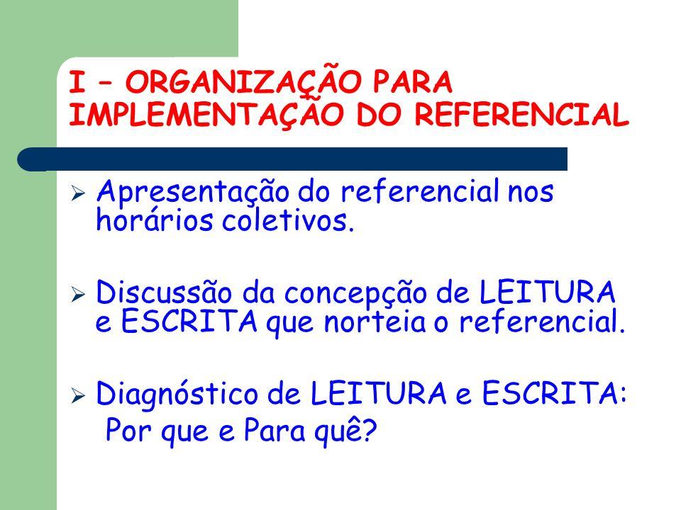 I – ORGANIZAÇÃO PARA IMPLEMENTAÇÃO DO REFERENCIAL Apresentação do referencial nos horários coletivos. Discussão da concepção de LEITURA e ESCRITA que