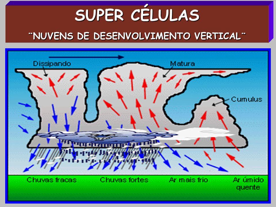 SUPER CÉLULAS ¨NUVENS DE DESENVOLVIMENTO VERTICAL¨