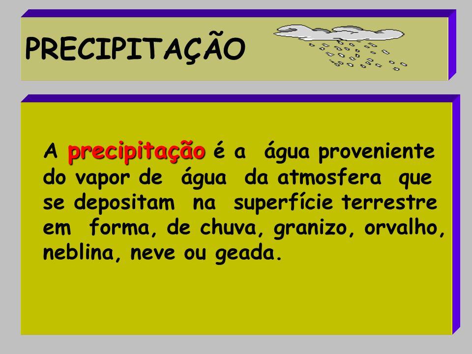 PRECIPITAÇÃO precipitação A precipitação é a água proveniente do vapor de água da atmosfera que se depositam na superfície terrestre em forma, de chuv