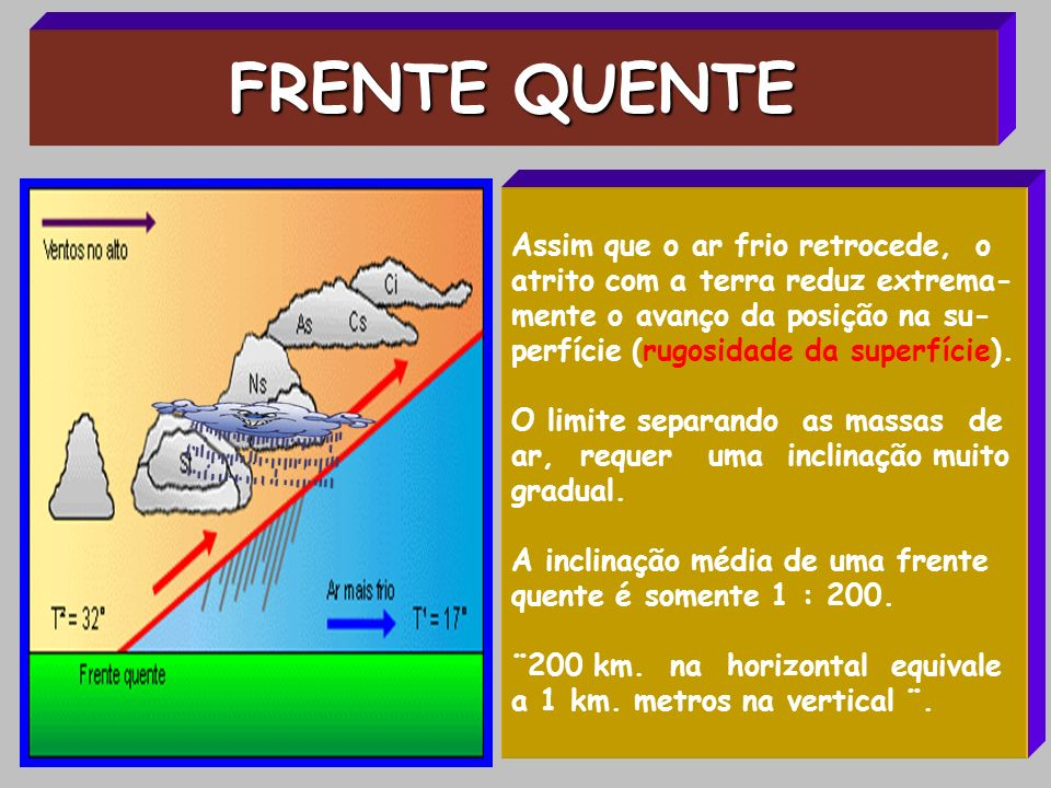 Assim que o ar frio retrocede, o atrito com a terra reduz extrema- mente o avanço da posição na su- perfície (rugosidade da superfície). O limite sepa