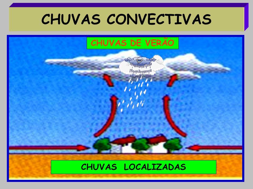 CHUVAS CONVECTIVAS CHUVAS LOCALIZADAS CHUVAS DE VERÃO