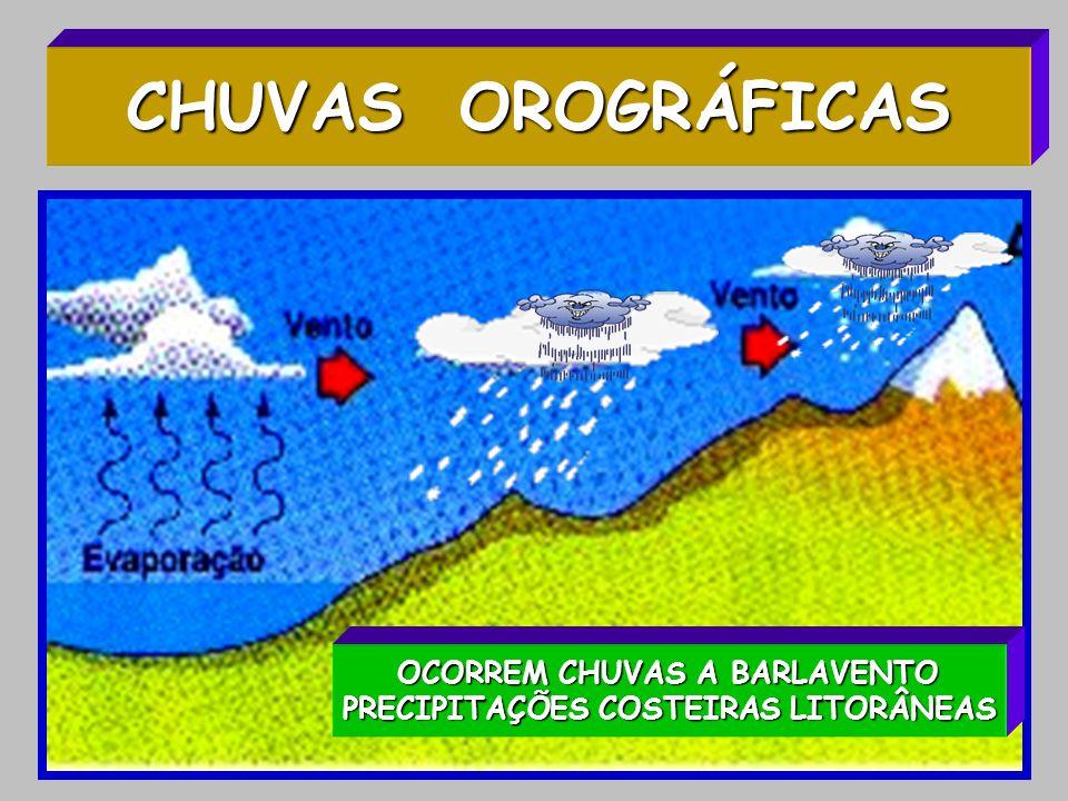 O R O G R Á F I C A S Ventos quentes e úmidos provenientes do oceano encontram barreiras físicas (serras), sobem condensam e precipitam sobre áreas montanhosas (barlavento).
