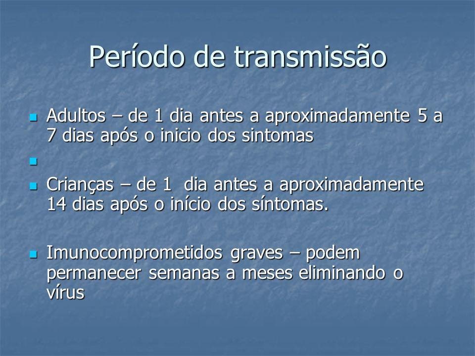 TRANSMISSÃO A) Pessoa a pessoa por meio de gotículas de saliva e fluidos corporais de pessoas infectadas.