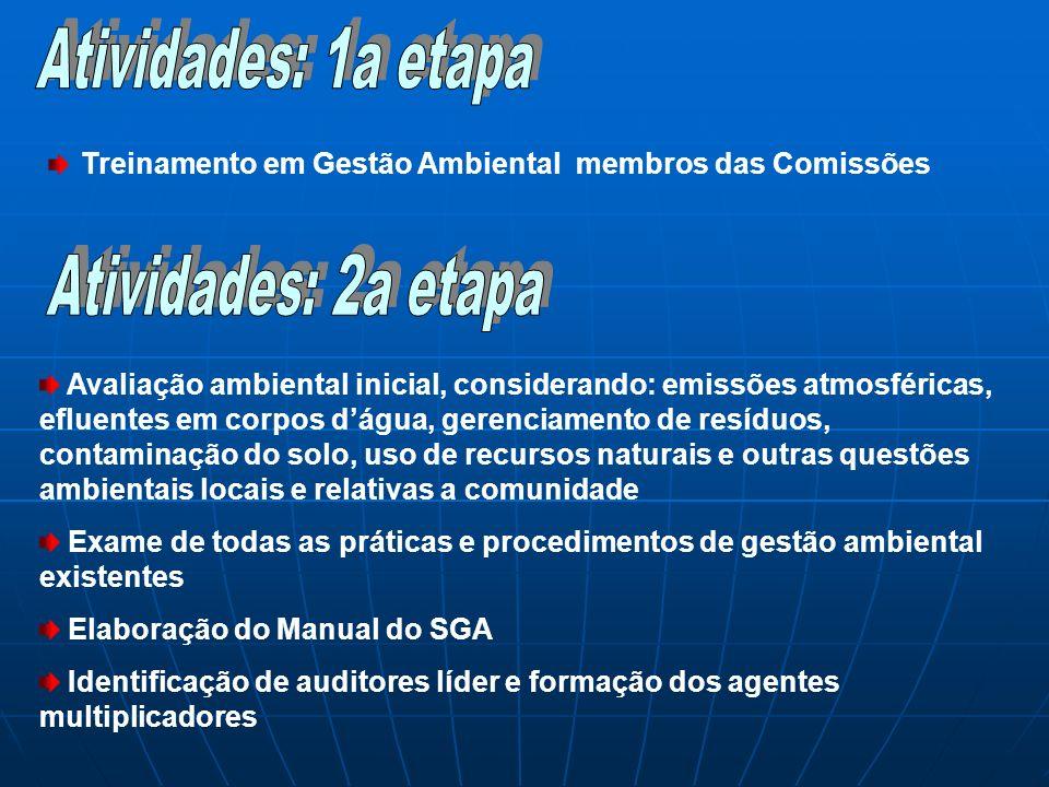 Treinamento em Gestão Ambiental membros das Comissões Avaliação ambiental inicial, considerando: emissões atmosféricas, efluentes em corpos dágua, ger