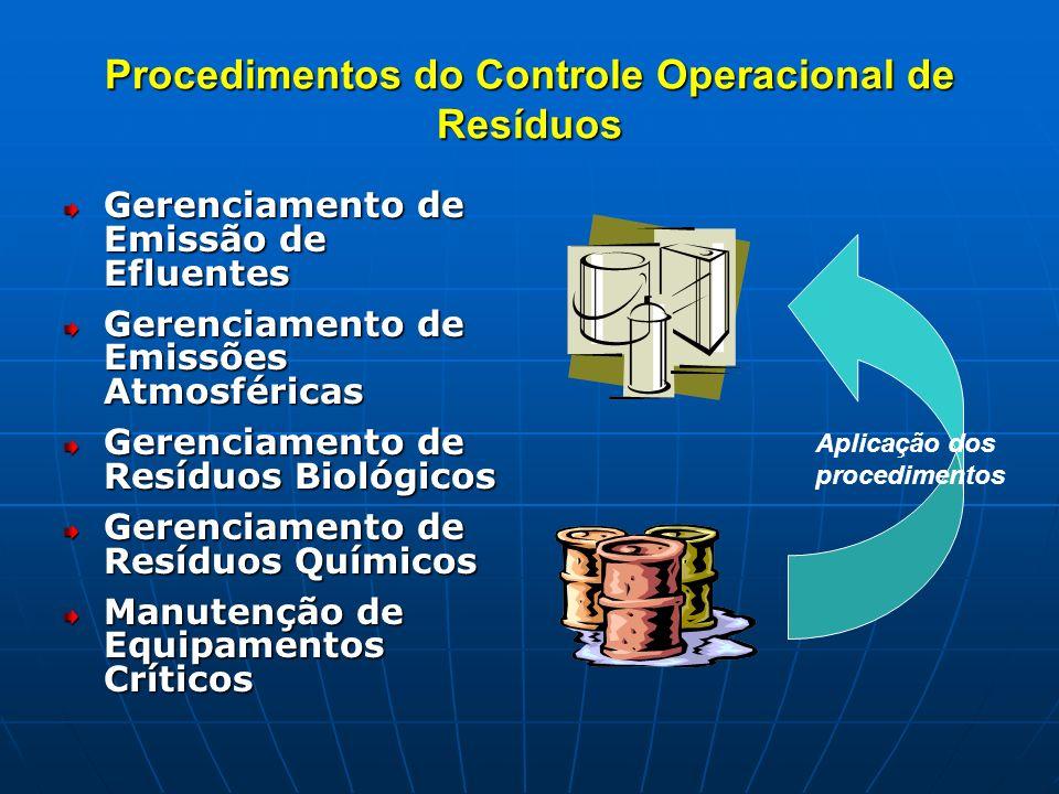 Procedimentos do Controle Operacional de Resíduos Gerenciamento de Emissão de Efluentes Gerenciamento de Emissões Atmosféricas Gerenciamento de Resídu