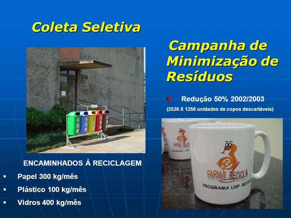 Coleta Seletiva Campanha de Minimização de Resíduos Campanha de Minimização de Resíduos ENCAMINHADOS À RECICLAGEM Papel 300 kg/mês Plástico 100 kg/mês