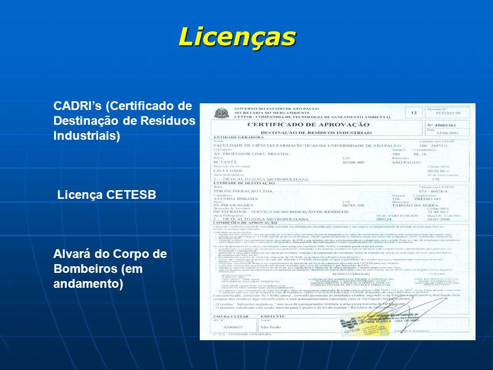 Licenças CADRIs (Certificado de Destinação de Resíduos Industriais) Licença CETESB Alvará do Corpo de Bombeiros (em andamento)