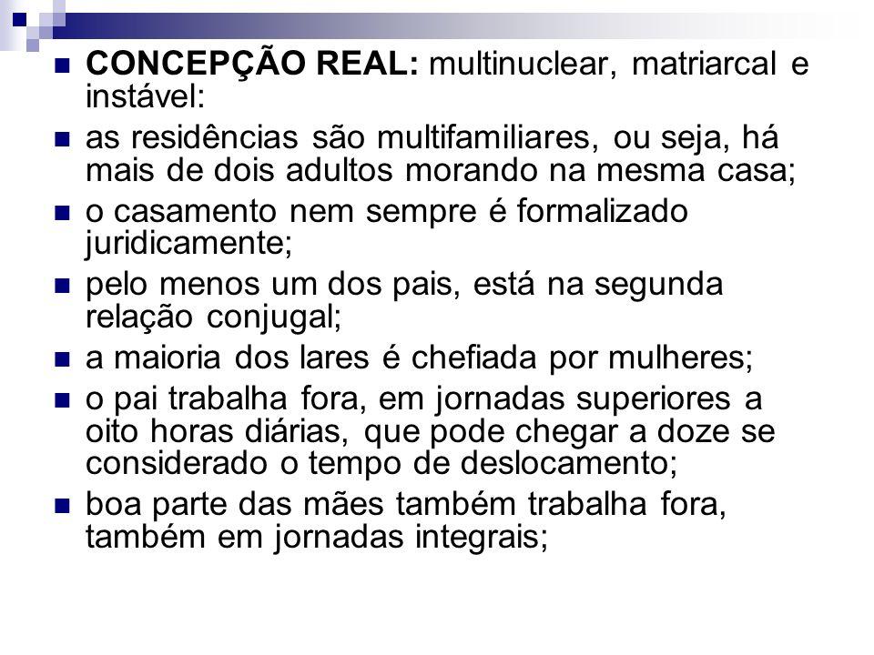 CONCEPÇÃO REAL: multinuclear, matriarcal e instável: as residências são multifamiliares, ou seja, há mais de dois adultos morando na mesma casa; o cas