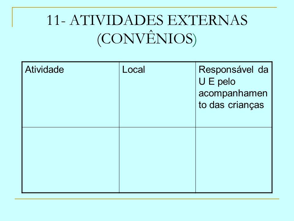 11- ATIVIDADES EXTERNAS (CONVÊNIOS) AtividadeLocalResponsável da U E pelo acompanhamen to das crianças