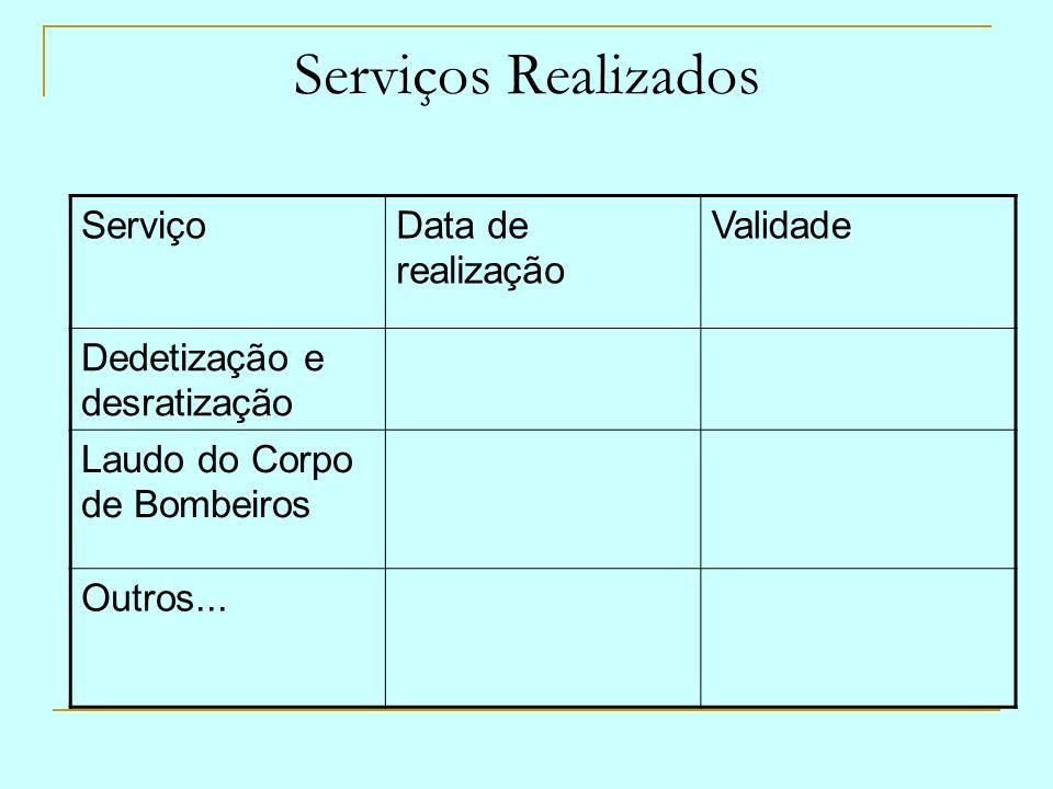 Serviços Realizados ServiçoData de realização Validade Dedetização e desratização Laudo do Corpo de Bombeiros Outros...