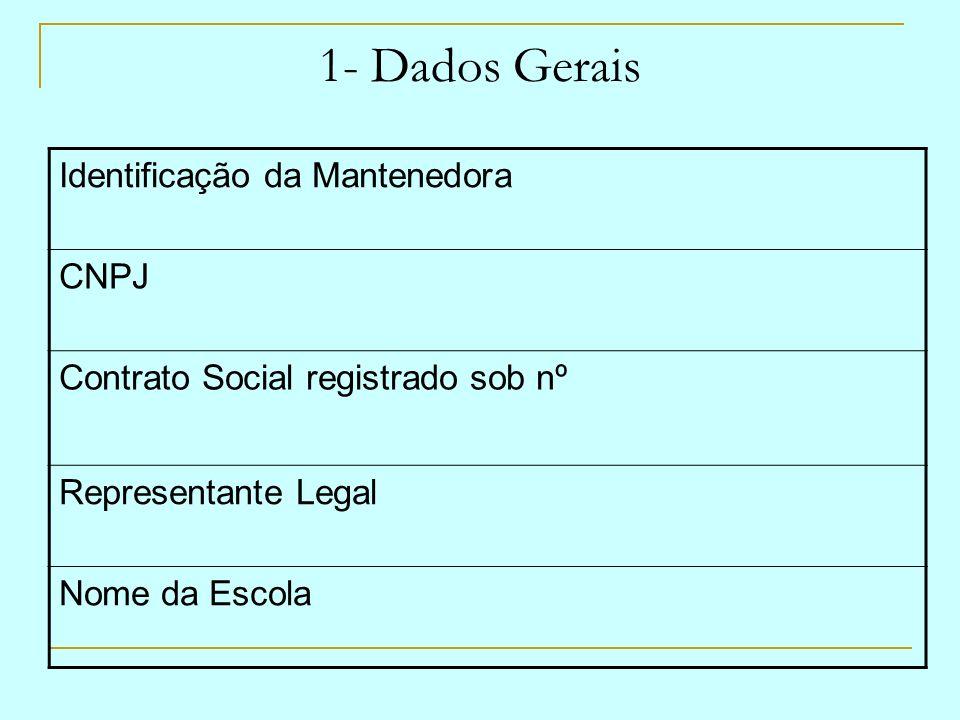 1- Dados Gerais Identificação da Mantenedora CNPJ Contrato Social registrado sob nº Representante Legal Nome da Escola
