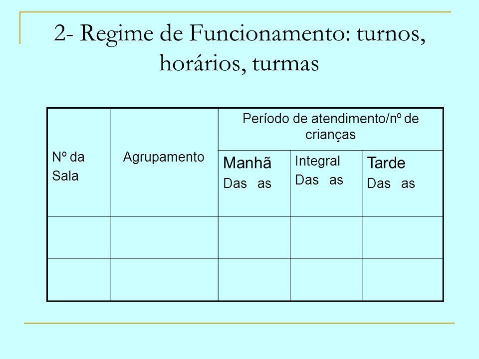 2- Regime de Funcionamento: turnos, horários, turmas Nº da Sala Agrupamento Período de atendimento/nº de crianças Manhã Das as Integral Das as Tarde D