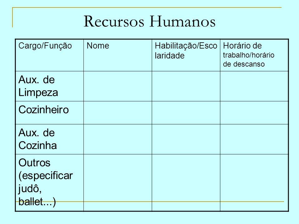 Recursos Humanos Cargo/FunçãoNomeHabilitação/Esco laridade Horário de trabalho/horário de descanso Aux. de Limpeza Cozinheiro Aux. de Cozinha Outros (