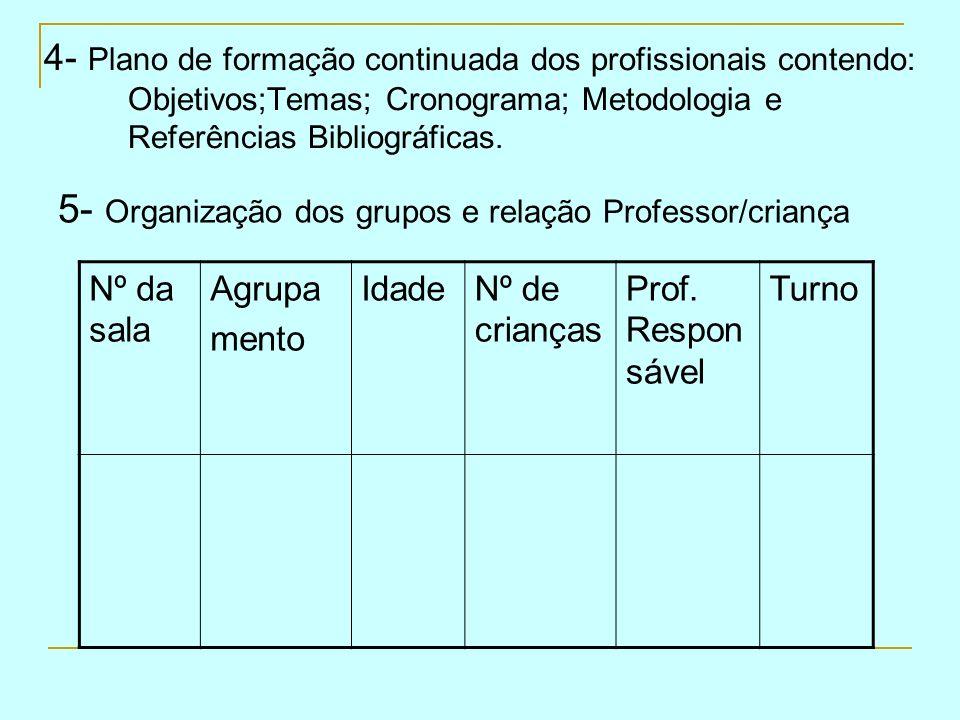 4- Plano de formação continuada dos profissionais contendo: Objetivos;Temas; Cronograma; Metodologia e Referências Bibliográficas. 5- Organização dos