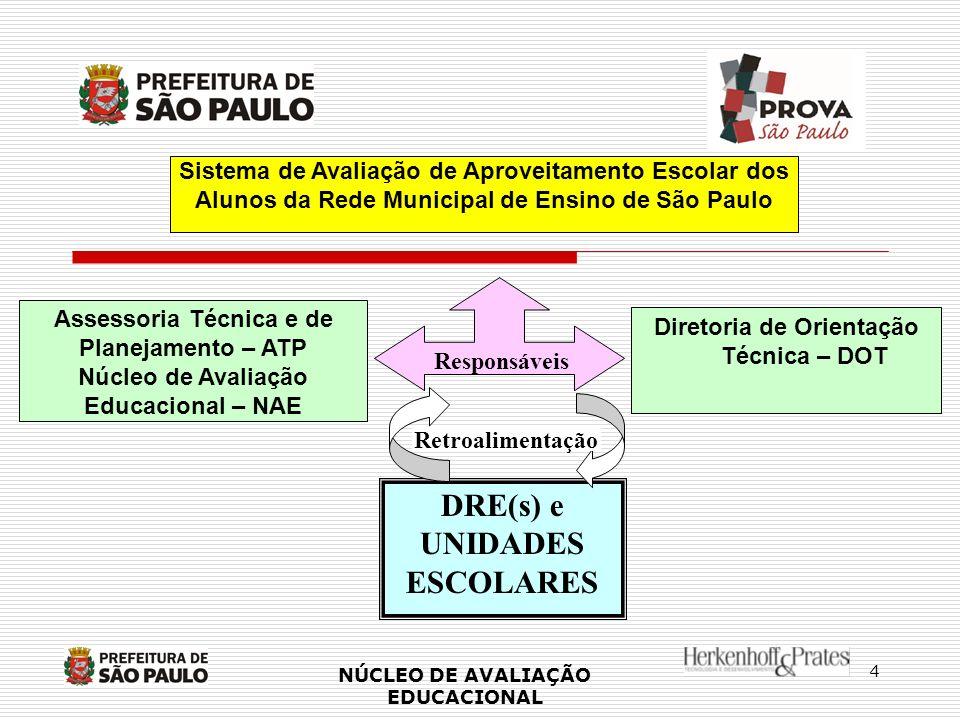 4 DRE(s) e UNIDADES ESCOLARES Retroalimentação Sistema de Avaliação de Aproveitamento Escolar dos Alunos da Rede Municipal de Ensino de São Paulo Asse