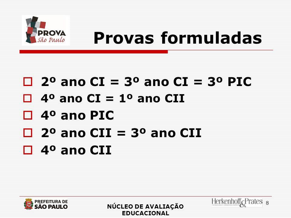 8 Provas formuladas 2º ano CI = 3º ano CI = 3º PIC 4º ano CI = 1º ano CII 4º ano PIC 2º ano CII = 3º ano CII 4º ano CII NÚCLEO DE AVALIAÇÃO EDUCACIONA