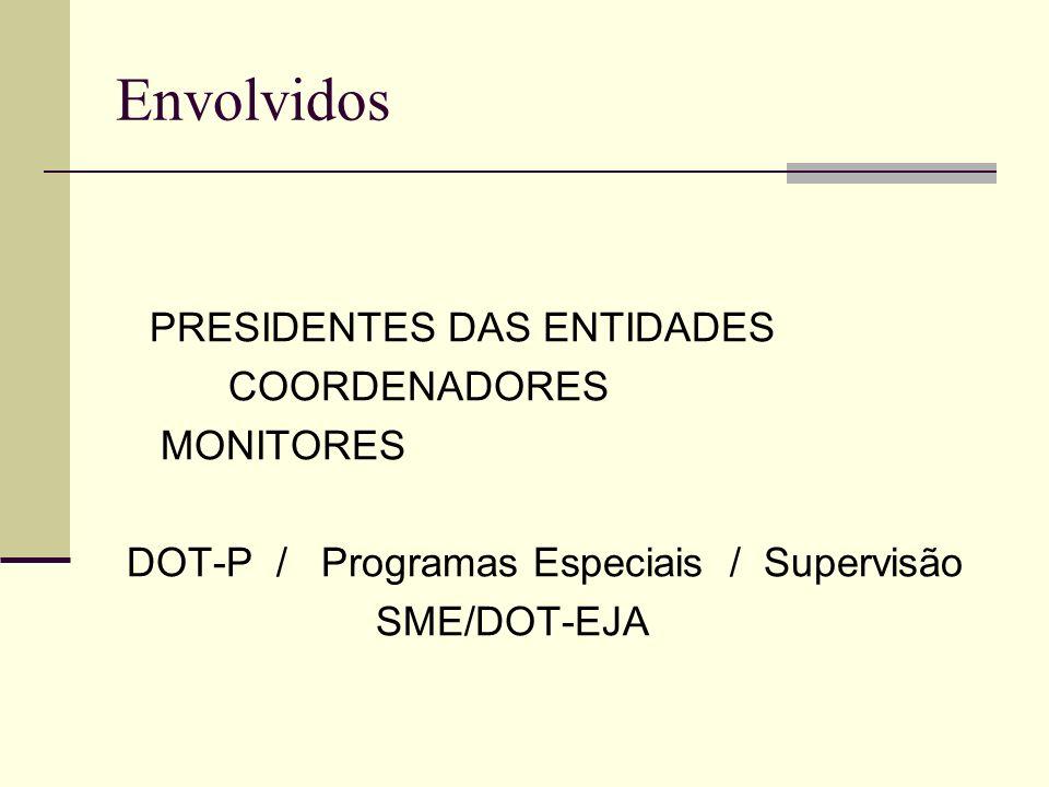Envolvidos PRESIDENTES DAS ENTIDADES COORDENADORES MONITORES DOT-P / Programas Especiais / Supervisão SME/DOT-EJA