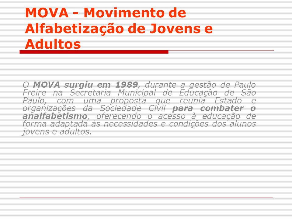 MOVA - Movimento de Alfabetização de Jovens e Adultos O MOVA surgiu em 1989, durante a gestão de Paulo Freire na Secretaria Municipal de Educação de S