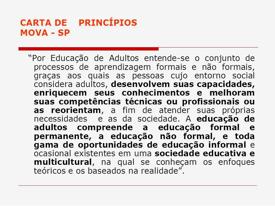 CARTA DE PRINCÍPIOS MOVA - SP Por Educação de Adultos entende-se o conjunto de processos de aprendizagem formais e não formais, graças aos quais as pe