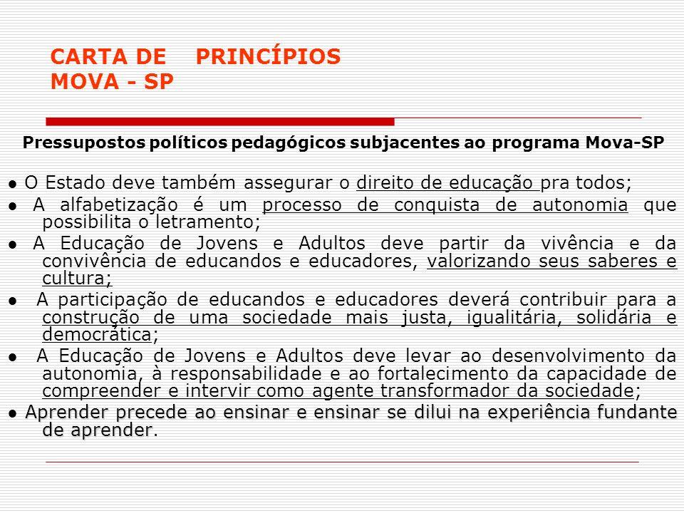 CARTA DE PRINCÍPIOS MOVA - SP Pressupostos políticos pedagógicos subjacentes ao programa Mova-SP O Estado deve também assegurar o direito de educação